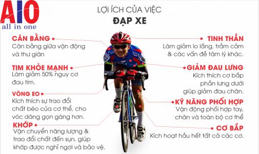 loi ich cua viec di xe dap the thao AIO 505x301 - 5 lợi ích của việc đạp xe đạp và giới thiệu nơi bán xe đạp giá rẻ nhất