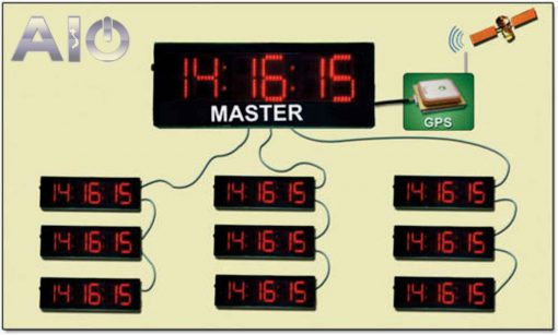 so do di day dong ho treo tuong 510x307 - Đồng hồ led điện tử treo tường