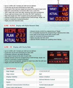 Productivity Monitoring Led Display In Factory 247x296 - Lắp Đặt Bảng Điện Tử  Giám Sát Sản Xuất